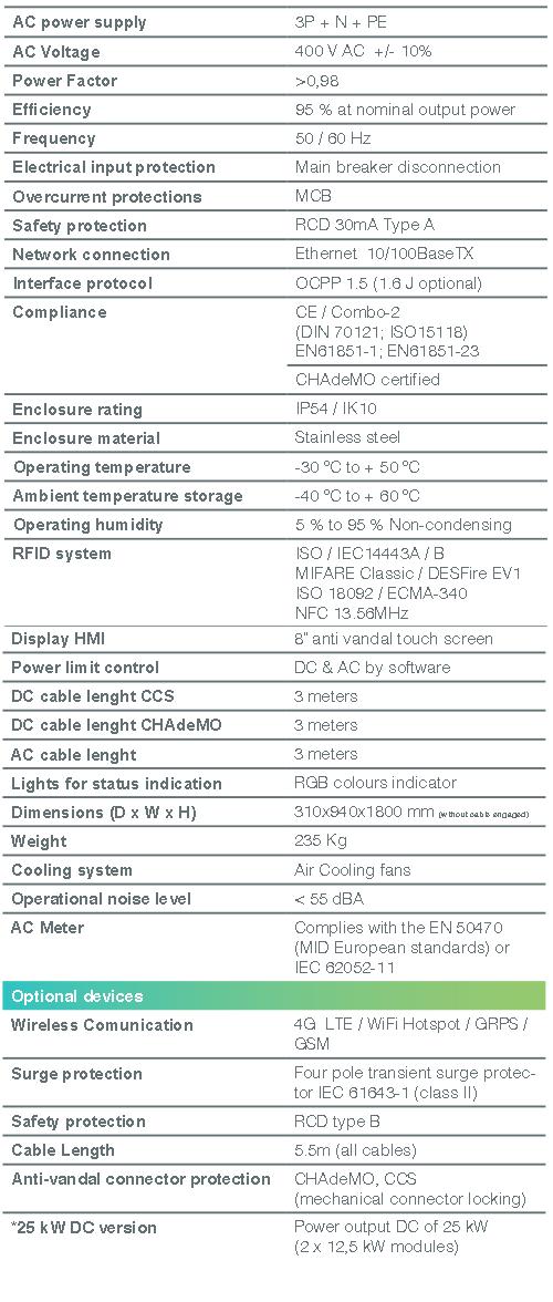 Raption 50 techninė specifikacija